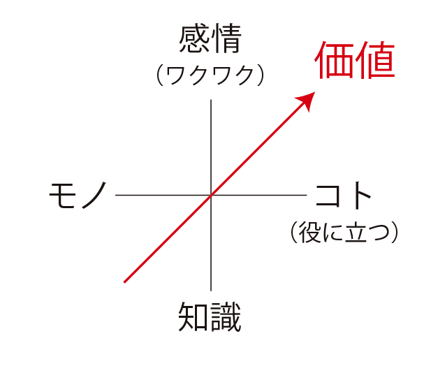 スクリーンショット(2015-04-15 19.18.29)