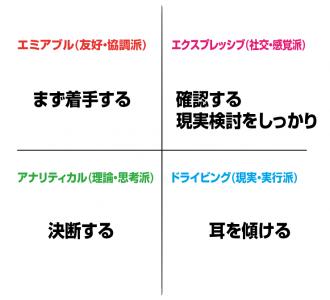 スクリーンショット 2015-11-02 16.32.17